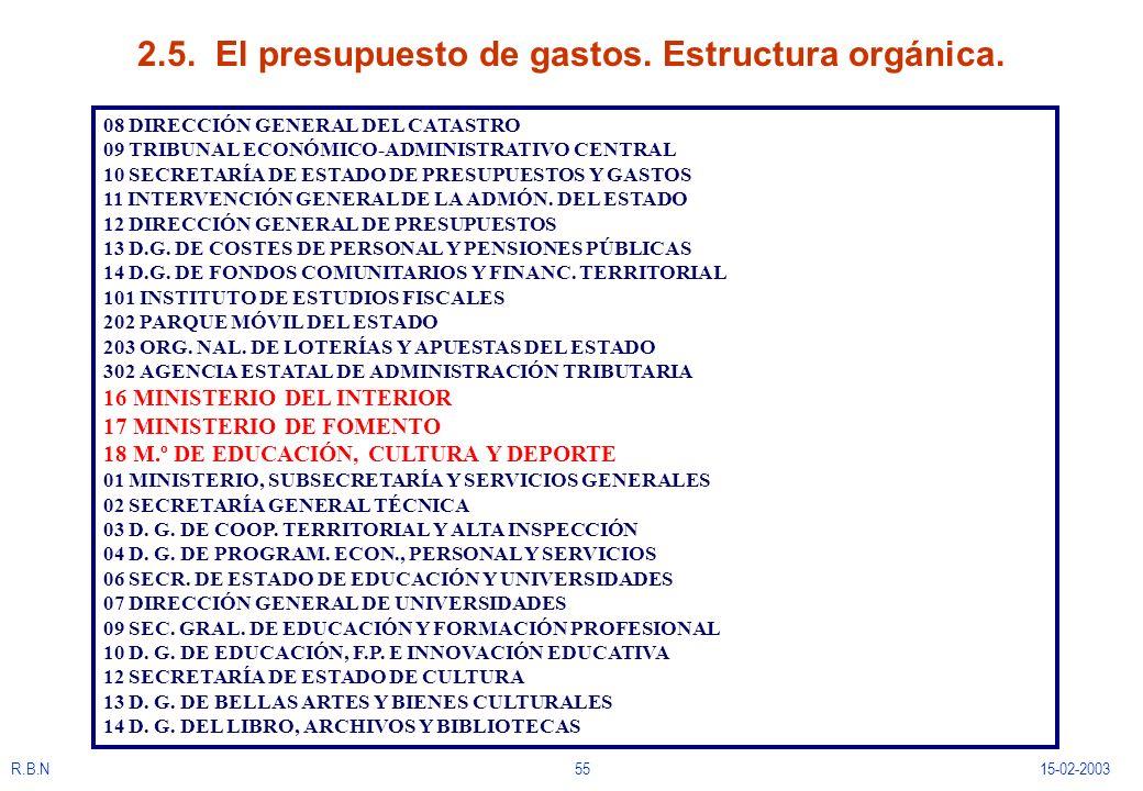 R.B.N5515-02-2003 2.5. El presupuesto de gastos. Estructura orgánica. 08 DIRECCIÓN GENERAL DEL CATASTRO 09 TRIBUNAL ECONÓMICO-ADMINISTRATIVO CENTRAL 1