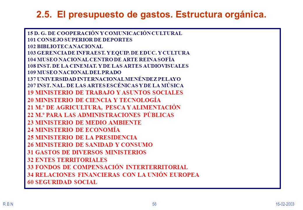 R.B.N5615-02-2003 2.5. El presupuesto de gastos. Estructura orgánica. 15 D. G. DE COOPERACIÓN Y COMUNICACIÓN CULTURAL 101 CONSEJO SUPERIOR DE DEPORTES