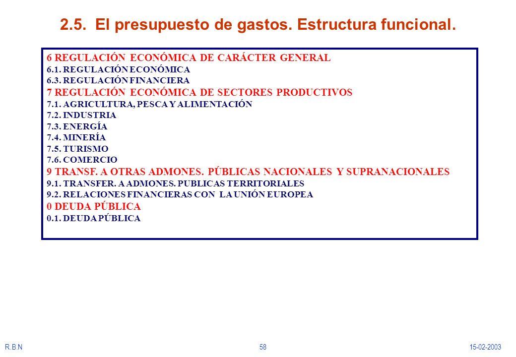 R.B.N5815-02-2003 2.5. El presupuesto de gastos. Estructura funcional. 6 REGULACIÓN ECONÓMICA DE CARÁCTER GENERAL 6.1. REGULACIÓN ECONÓMICA 6.3. REGUL
