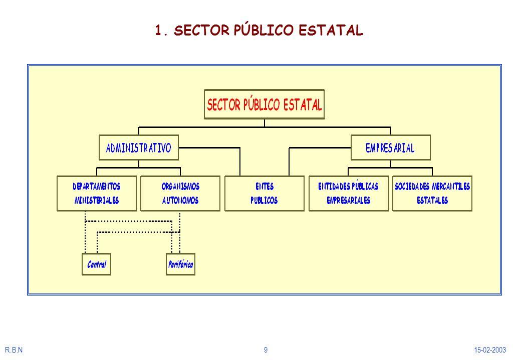 R.B.N1015-02-2003 1.ADMINISTRACIONES PÚBLICAS. Tamaño.