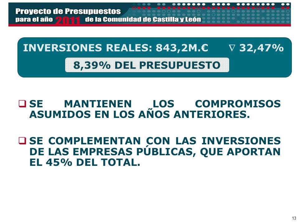 13 SE MANTIENEN LOS COMPROMISOS ASUMIDOS EN LOS AÑOS ANTERIORES. SE COMPLEMENTAN CON LAS INVERSIONES DE LAS EMPRESAS PÚBLICAS, QUE APORTAN EL 45% DEL