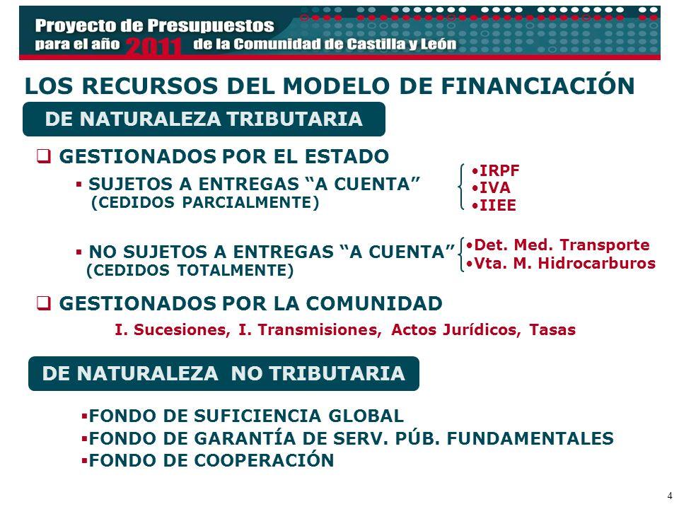 4 LOS RECURSOS DEL MODELO DE FINANCIACIÓN GESTIONADOS POR EL ESTADO SUJETOS A ENTREGAS A CUENTA (CEDIDOS PARCIALMENTE) NO SUJETOS A ENTREGAS A CUENTA