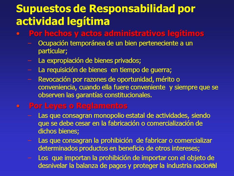 20 Supuestos de Responsabilidad por actividad legítima Por hechos y actos administrativos legítimosPor hechos y actos administrativos legítimos –Ocupa