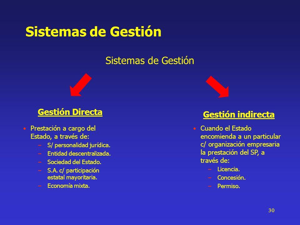 30 Sistemas de Gestión Gestión Directa Gestión indirecta Prestación a cargo del Estado, a través de: –S/ personalidad jurídica. –Entidad descentraliza