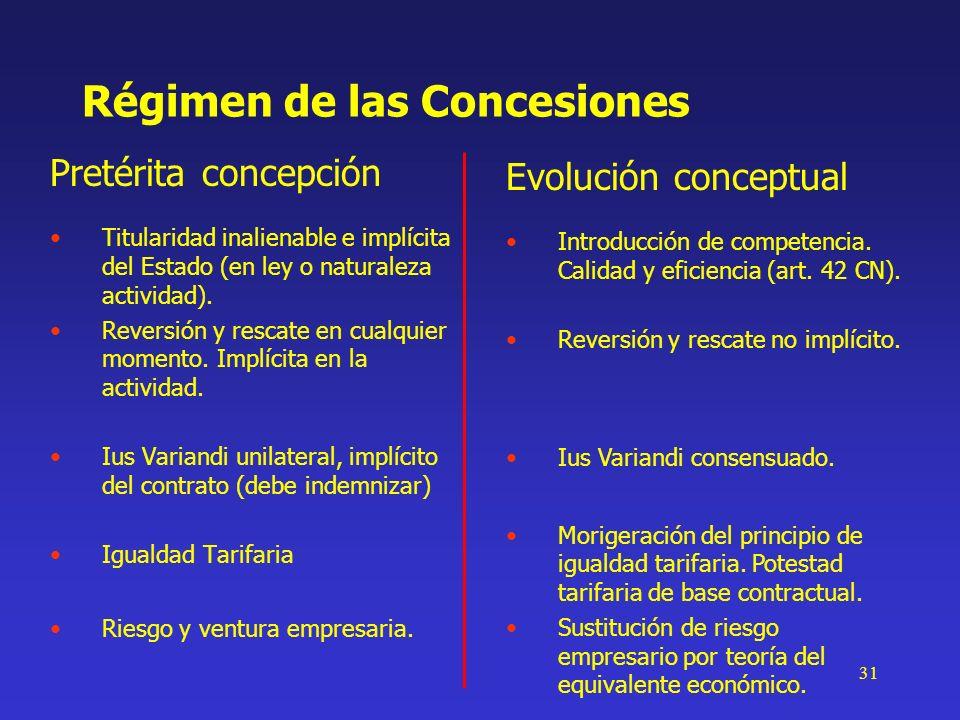 31 Régimen de las Concesiones Pretérita concepción Titularidad inalienable e implícita del Estado (en ley o naturaleza actividad). Reversión y rescate