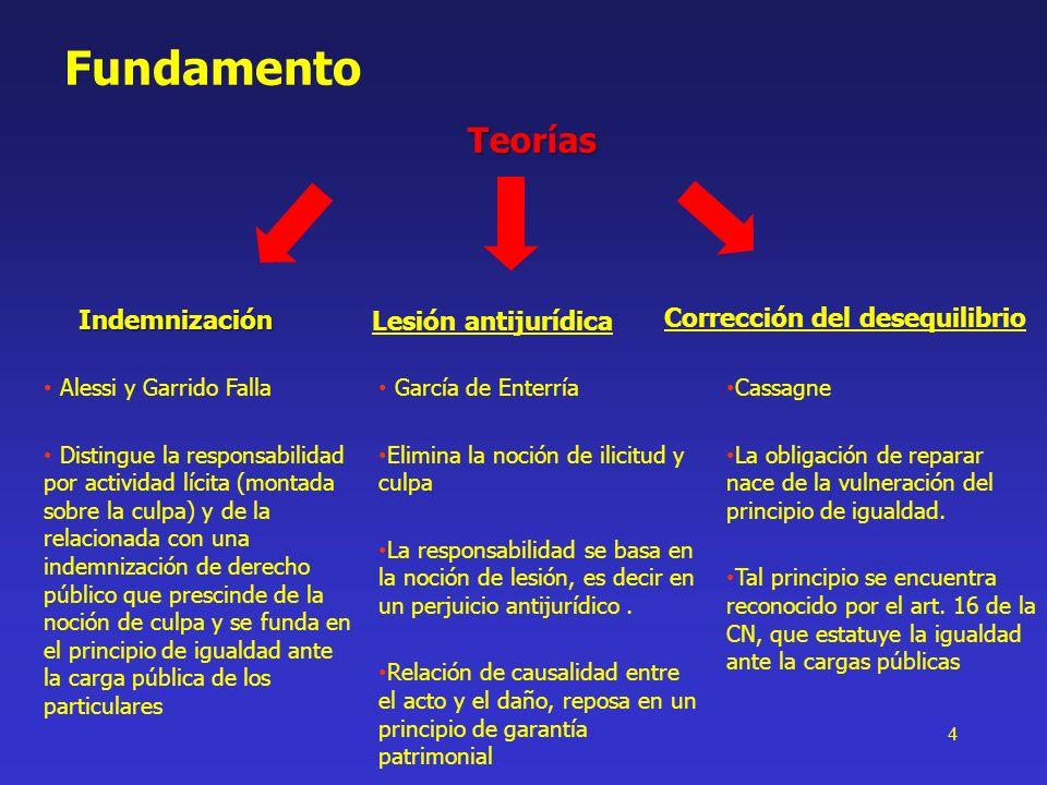 35 Creación Doctrinas 1.Creados por Ley (Gordillo y Bielsa) El art.