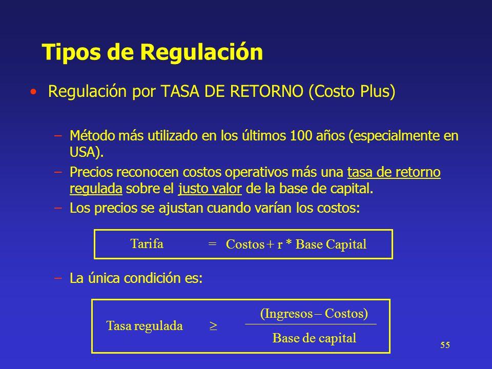 55 Tipos de Regulación Regulación por TASA DE RETORNO (Costo Plus) –Método más utilizado en los últimos 100 años (especialmente en USA). –Precios reco