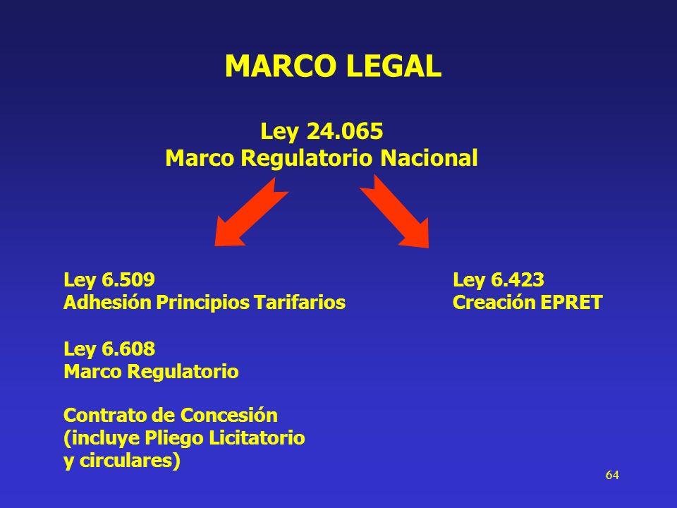 64 MARCO LEGAL Ley 24.065 Marco Regulatorio Nacional Ley 6.509 Adhesión Principios Tarifarios Ley 6.608 Marco Regulatorio Ley 6.423 Creación EPRET Con