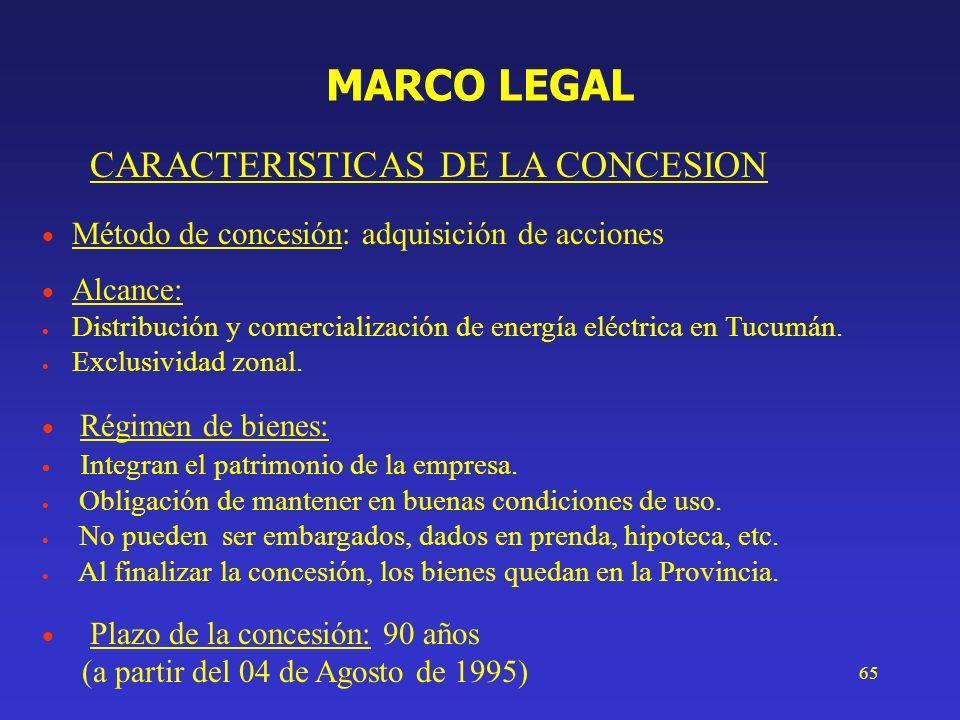 65 MARCO LEGAL CARACTERISTICAS DE LA CONCESION Método de concesión: adquisición de acciones Alcance: Distribución y comercialización de energía eléctr