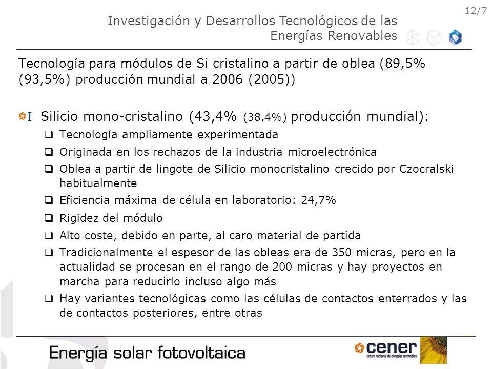 12/7 Tecnología para módulos de Si cristalino a partir de oblea (89,5% (93,5%) producción mundial a 2006 (2005)) I Silicio mono-cristalino (43,4% (38,