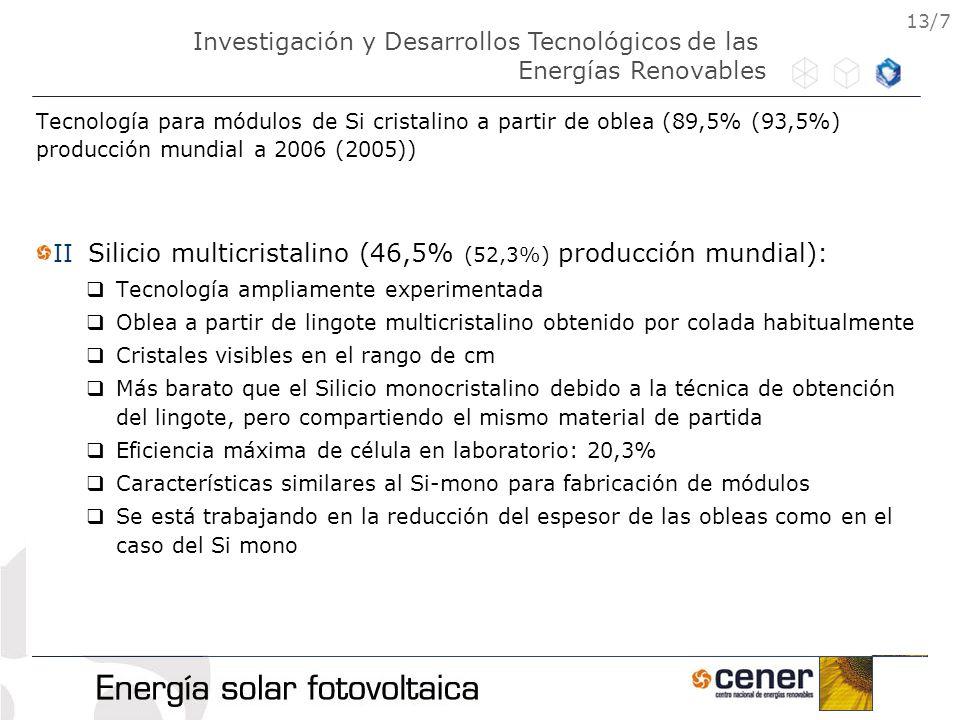 13/7 Tecnología para módulos de Si cristalino a partir de oblea (89,5% (93,5%) producción mundial a 2006 (2005)) II Silicio multicristalino (46,5% (52