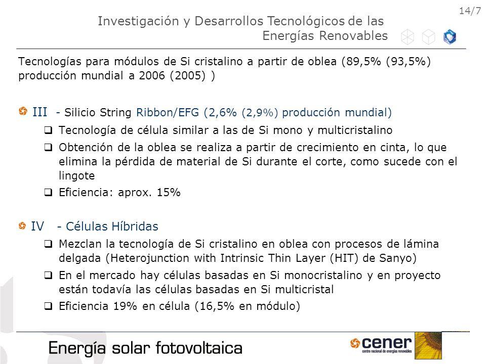 14/7 Tecnologías para módulos de Si cristalino a partir de oblea (89,5% (93,5%) producción mundial a 2006 (2005) ) III - Silicio String Ribbon/EFG (2,