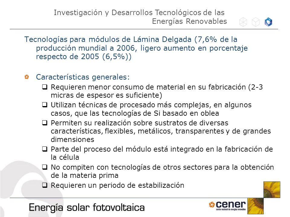 Tecnologías para módulos de Lámina Delgada (7,6% de la producción mundial a 2006, ligero aumento en porcentaje respecto de 2005 (6,5%)) Característica