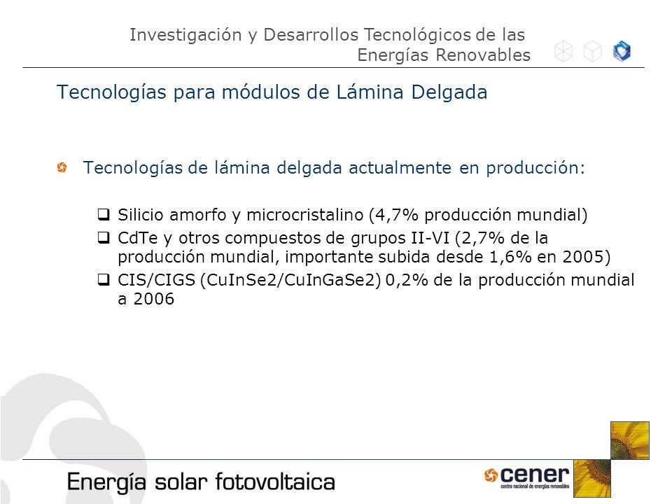 Tecnologías para módulos de Lámina Delgada Tecnologías de lámina delgada actualmente en producción: Silicio amorfo y microcristalino (4,7% producción