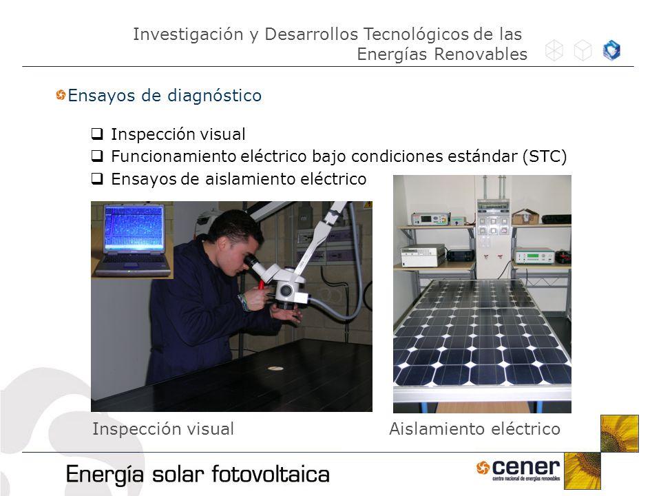 Ensayos de diagnóstico Inspección visual Funcionamiento eléctrico bajo condiciones estándar (STC) Ensayos de aislamiento eléctrico Inspección visualAi