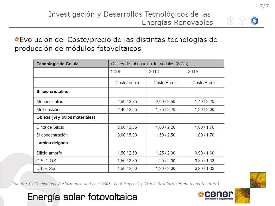 7/7 Tecnología de CélulaCostes de fabricación de módulos ($/Wp) 200520102015 Coste/precioCoste/Precio Silicio cristalino Monocristalino 2,50 / 3,752,0