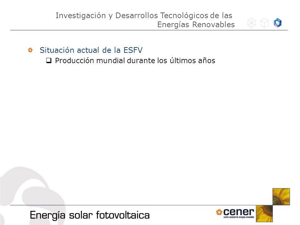 Situación actual de la ESFV Producción mundial durante los últimos años Investigación y Desarrollos Tecnológicos de las Energías Renovables