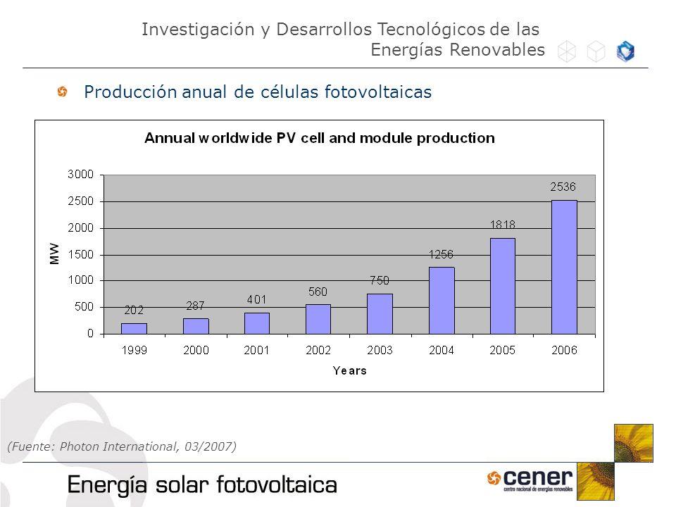 Producción anual de células fotovoltaicas Investigación y Desarrollos Tecnológicos de las Energías Renovables (Fuente: Photon International, 03/2007)