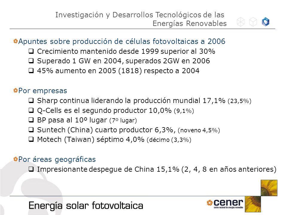 Apuntes sobre producción de células fotovoltaicas a 2006 Crecimiento mantenido desde 1999 superior al 30% Superado 1 GW en 2004, superados 2GW en 2006