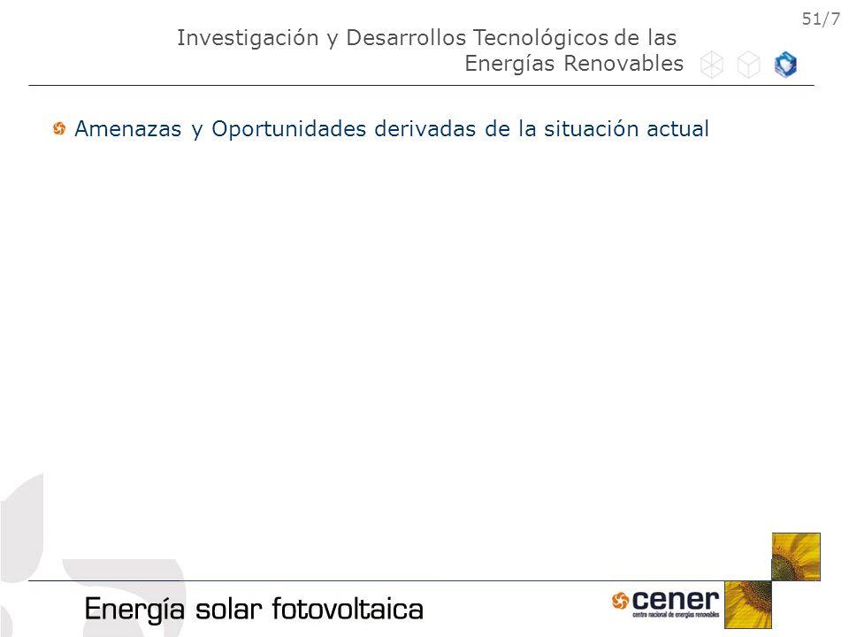 51/7 Amenazas y Oportunidades derivadas de la situación actual Investigación y Desarrollos Tecnológicos de las Energías Renovables
