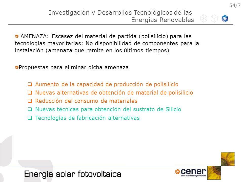 54/7 AMENAZA: Escasez del material de partida (polisilicio) para las tecnologías mayoritarias: No disponibilidad de componentes para la instalación (a