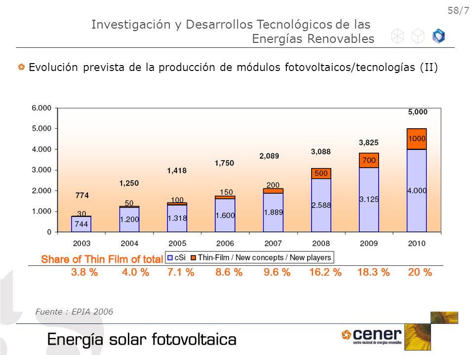 58/7 Evolución prevista de la producción de módulos fotovoltaicos/tecnologías (II) Fuente : EPIA 2006 Investigación y Desarrollos Tecnológicos de las