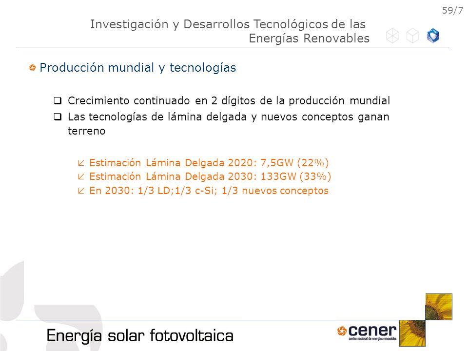 59/7 Producción mundial y tecnologías Crecimiento continuado en 2 dígitos de la producción mundial Las tecnologías de lámina delgada y nuevos concepto