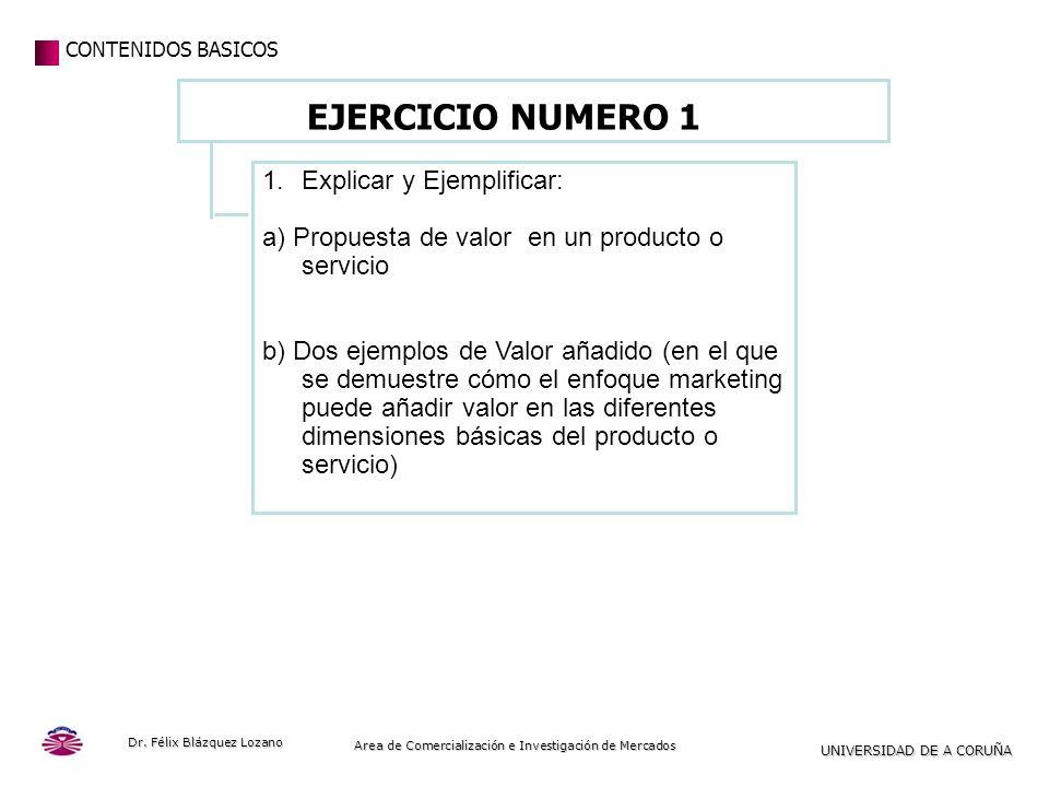 UTILIDADUTILIDAD UNIVERSIDAD DE A CORUÑA Area de Comercialización e Investigación de Mercados 1.B Valor Añadido: Mejora Funcional Dr.