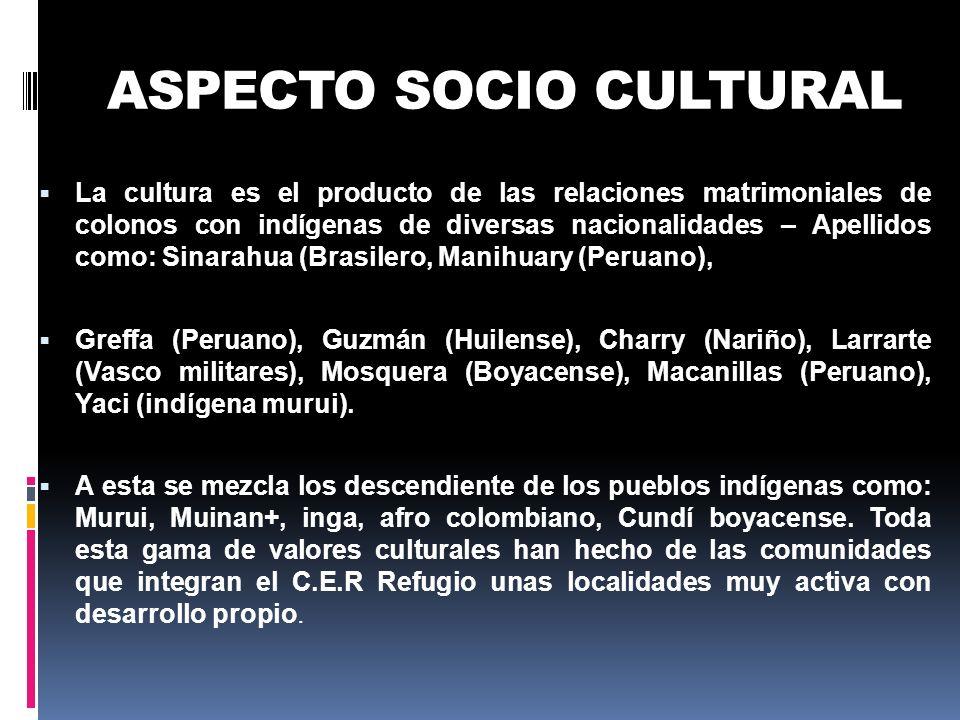 ASPECTO SOCIO CULTURAL La cultura es el producto de las relaciones matrimoniales de colonos con indígenas de diversas nacionalidades – Apellidos como:
