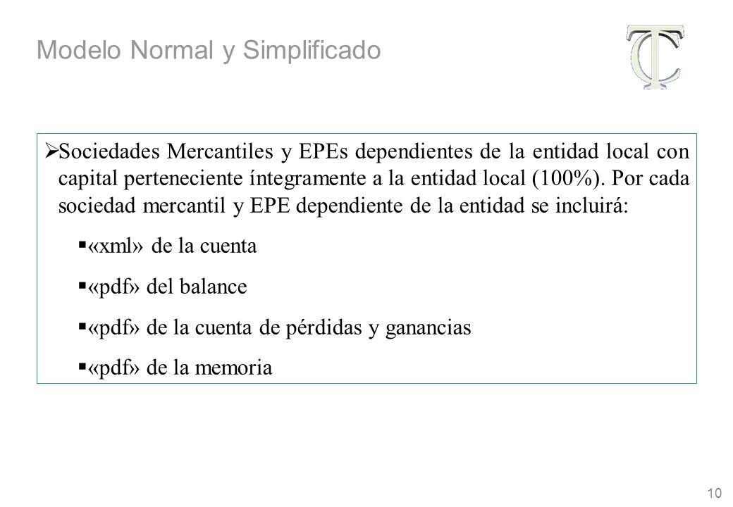 10 Sociedades Mercantiles y EPEs dependientes de la entidad local con capital perteneciente íntegramente a la entidad local (100%).