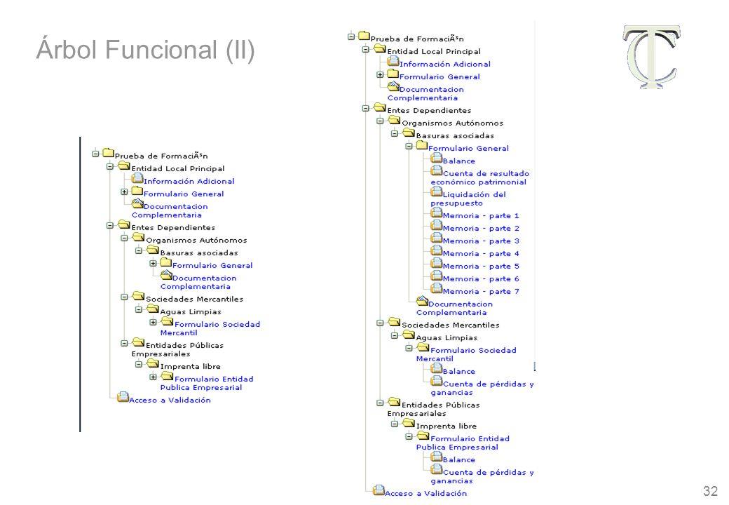 32 Árbol Funcional (II)