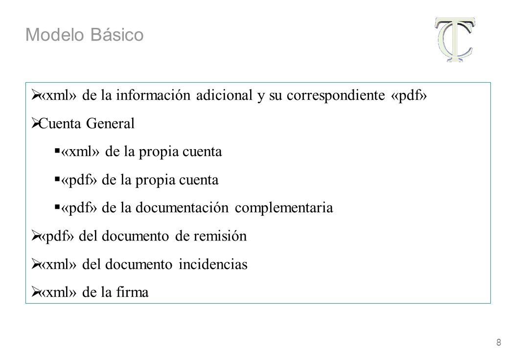 8 «xml» de la información adicional y su correspondiente «pdf» Cuenta General «xml» de la propia cuenta «pdf» de la propia cuenta «pdf» de la documentación complementaria «pdf» del documento de remisión «xml» del documento incidencias «xml» de la firma Modelo Básico