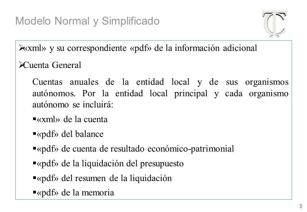 9 «xml» y su correspondiente «pdf» de la información adicional Cuenta General Cuentas anuales de la entidad local y de sus organismos autónomos.