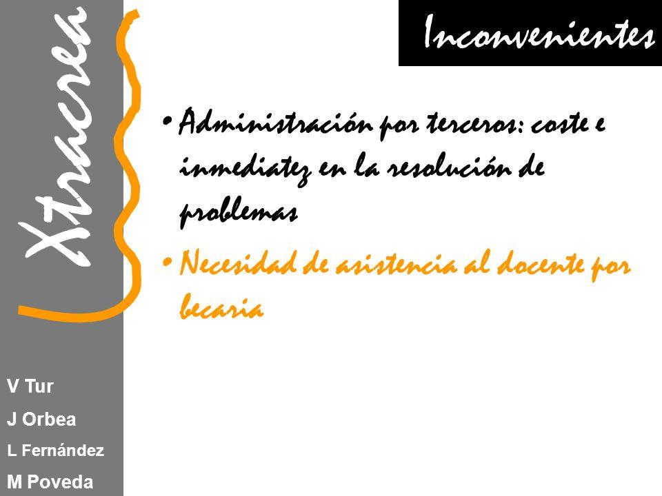 Xtracrea V Tur J Orbea L Fernández M Poveda Administración por terceros: coste e inmediatez en la resolución de problemas Necesidad de asistencia al docente por becaria Inconvenientes