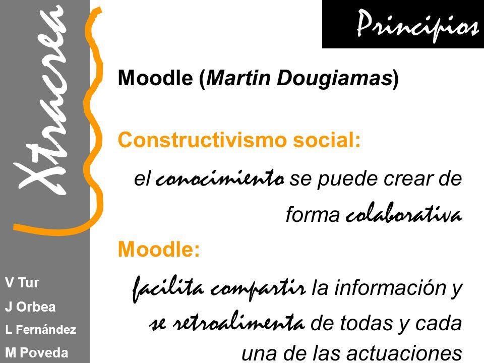 Xtracrea V Tur J Orbea L Fernández M Poveda Moodle (Martin Dougiamas) Constructivismo social: el conocimiento se puede crear de forma colaborativa Moodle: facilita compartir la información y se retroalimenta de todas y cada una de las actuaciones Principios