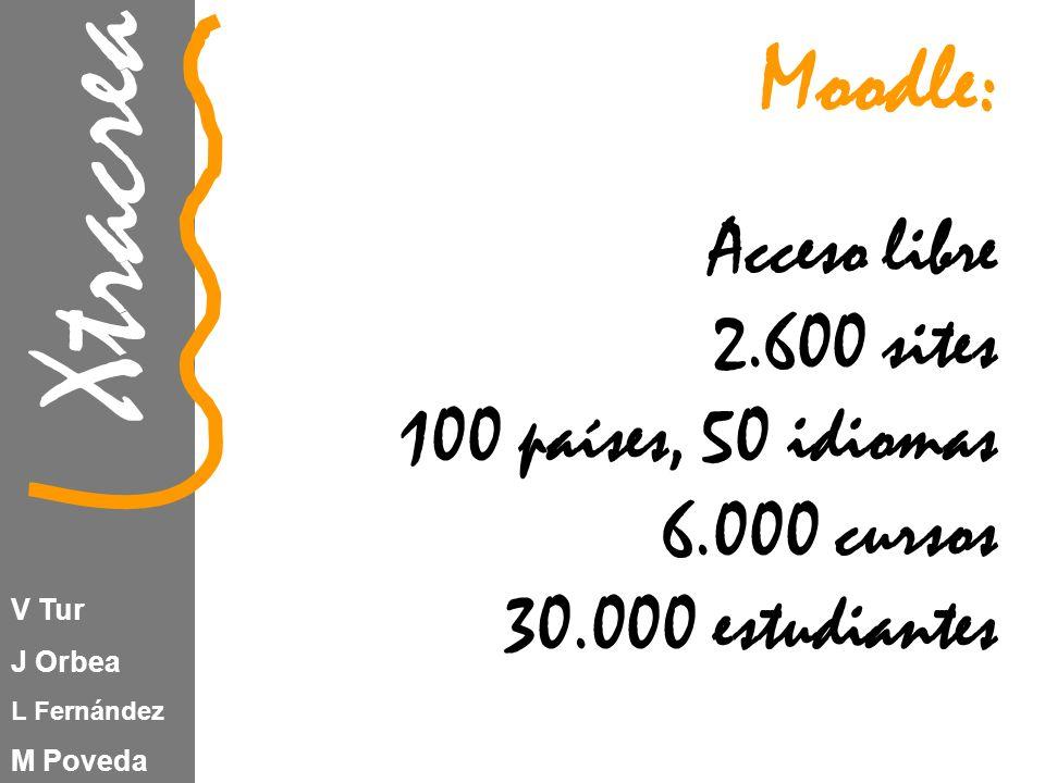 Xtracrea V Tur J Orbea L Fernández M Poveda Moodle: Acceso libre 2.600 sites 100 países, 50 idiomas 6.000 cursos 30.000 estudiantes