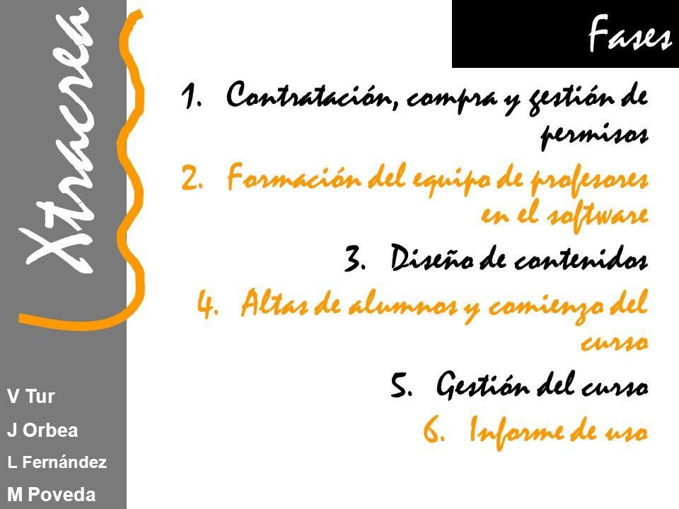 Xtracrea V Tur J Orbea L Fernández M Poveda 1.Contratación, compra y gestión de permisos 2.Formación del equipo de profesores en el software 3.Diseño de contenidos 4.Altas de alumnos y comienzo del curso 5.Gestión del curso 6.Informe de uso Fases