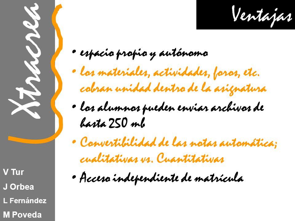 Xtracrea V Tur J Orbea L Fernández M Poveda espacio propio y autónomo los materiales, actividades, foros, etc.