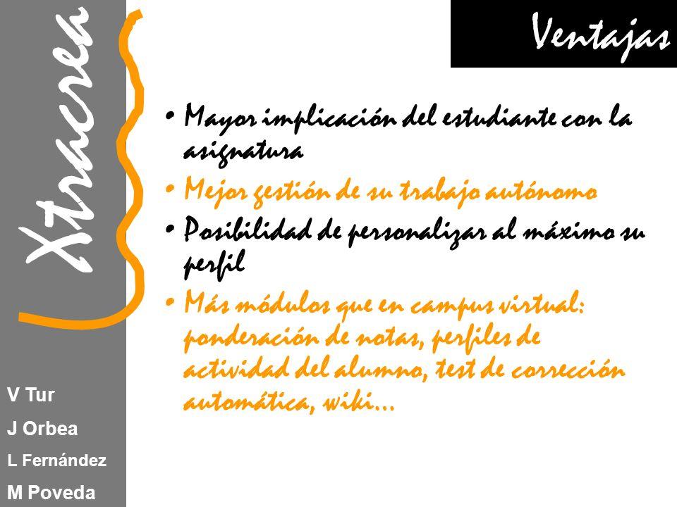 Xtracrea V Tur J Orbea L Fernández M Poveda Mayor implicación del estudiante con la asignatura Mejor gestión de su trabajo autónomo Posibilidad de personalizar al máximo su perfil Más módulos que en campus virtual: ponderación de notas, perfiles de actividad del alumno, test de corrección automática, wiki… Ventajas