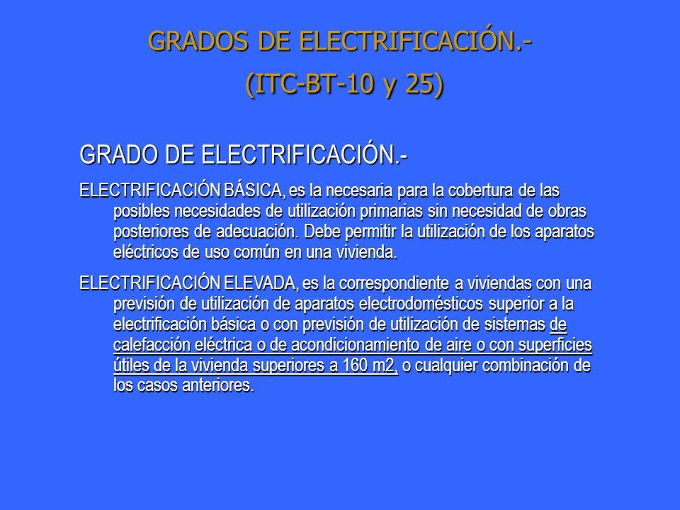 GRADOS DE ELECTRIFICACIÓN.- (ITC-BT-10 y 25) GRADO DE ELECTRIFICACIÓN.- ELECTRIFICACIÓN BÁSICA, es la necesaria para la cobertura de las posibles nece