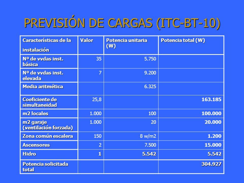 PREVISIÓN DE CARGAS (ITC-BT-10) Características de la instalación Valor Potencia unitaria (W) Potencia total (W) Nº de vvdas inst. básica 355.750 Nº d