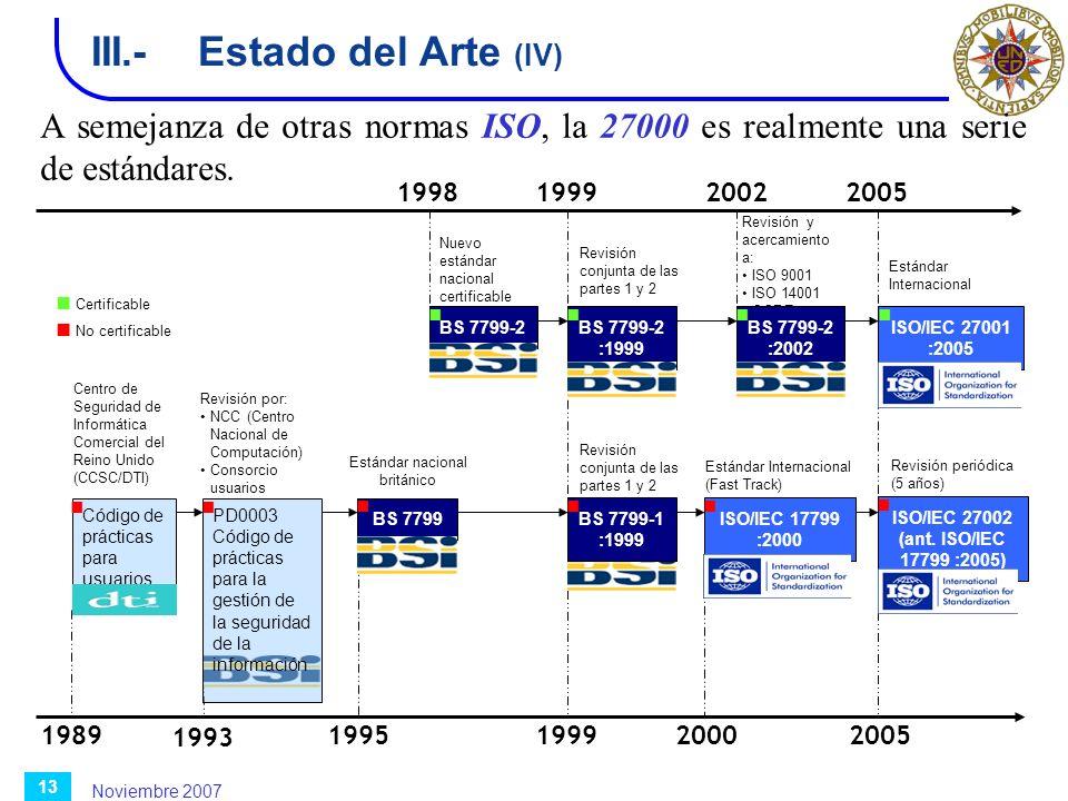Noviembre 2007 13 A semejanza de otras normas ISO, la 27000 es realmente una serie de estándares. III.-Estado del Arte (IV) Revisión por: NCC (Centro