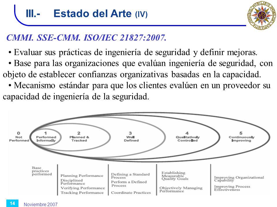 Noviembre 2007 14 CMMI. SSE-CMM. ISO/IEC 21827:2007. III.-Estado del Arte (IV) Evaluar sus prácticas de ingeniería de seguridad y definir mejoras. Bas
