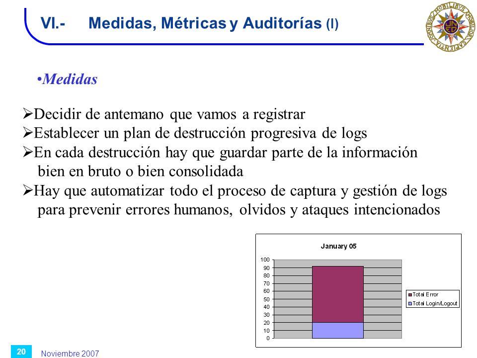 Noviembre 2007 20 VI.-Medidas, Métricas y Auditorías (I) Medidas Decidir de antemano que vamos a registrar Establecer un plan de destrucción progresiv