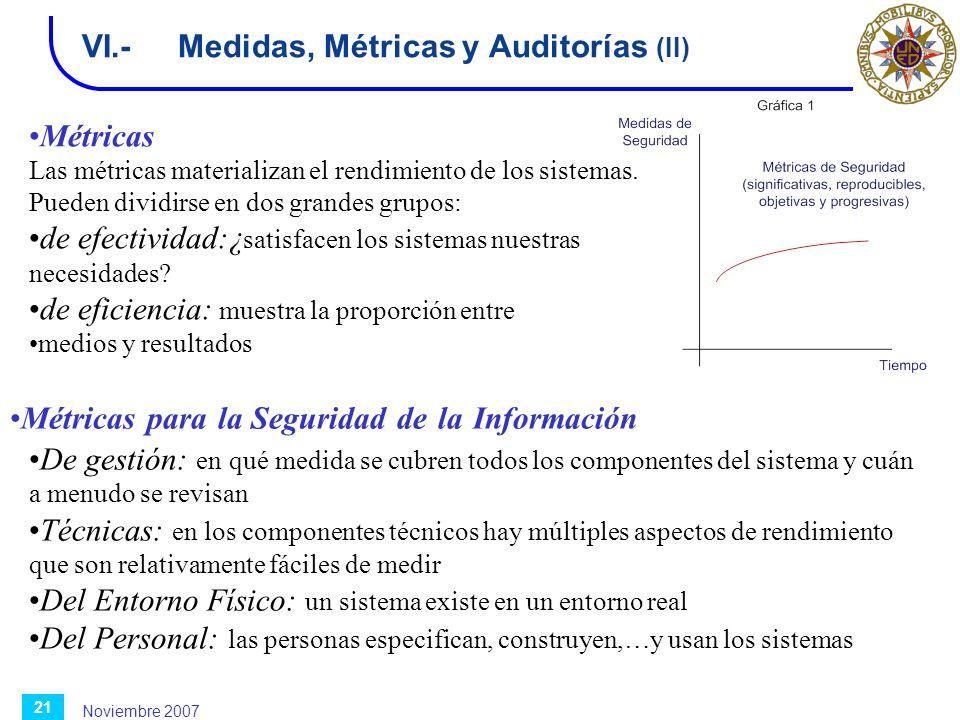 Noviembre 2007 21 VI.-Medidas, Métricas y Auditorías (II) Métricas Las métricas materializan el rendimiento de los sistemas. Pueden dividirse en dos g