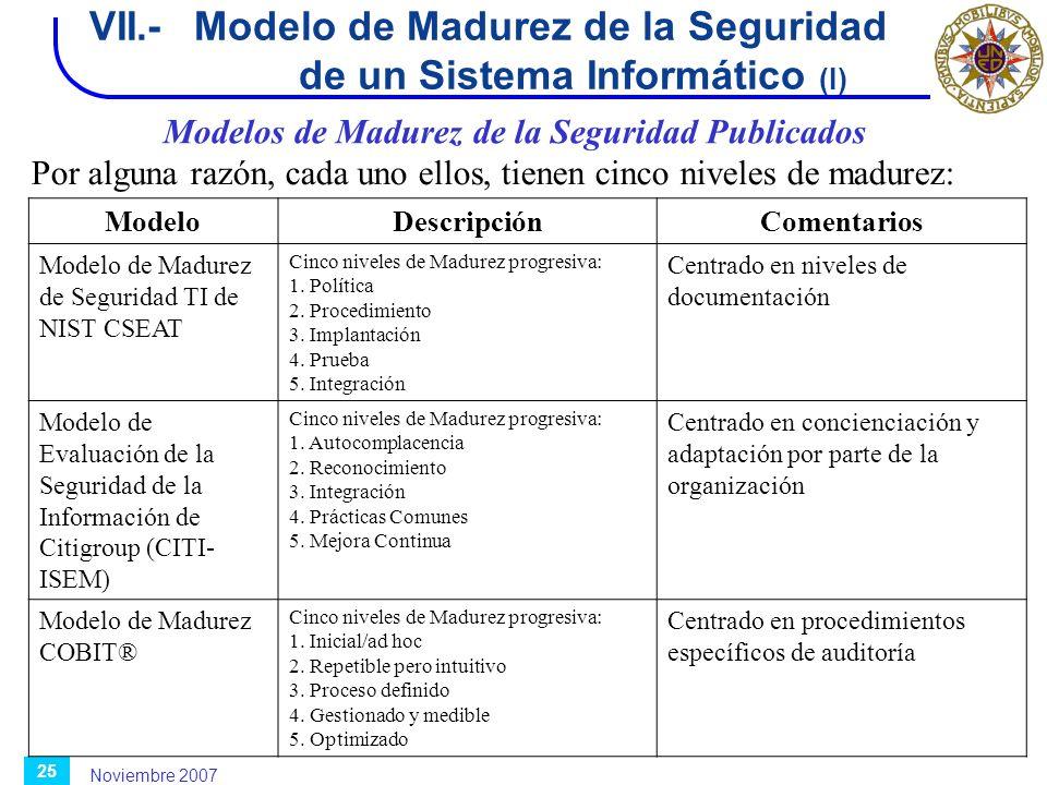 Noviembre 2007 25 VII.-Modelo de Madurez de la Seguridad de un Sistema Informático (I) ModeloDescripciónComentarios Modelo de Madurez de Seguridad TI