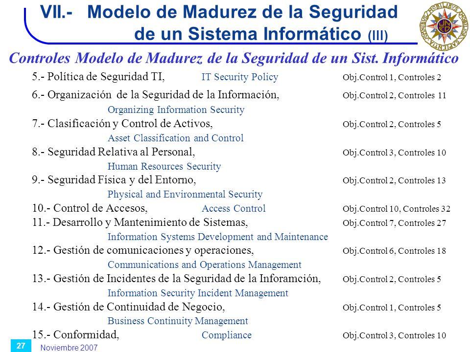 Noviembre 2007 27 Controles Modelo de Madurez de la Seguridad de un Sist. Informático VII.-Modelo de Madurez de la Seguridad de un Sistema Informático