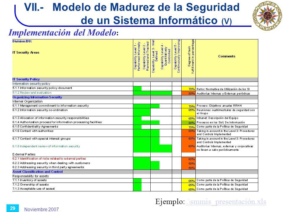Noviembre 2007 29 VII.-Modelo de Madurez de la Seguridad de un Sistema Informático (V) Ejemplo:.\smmis_presentación.xls.\smmis_presentación.xls Implem