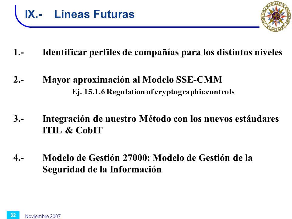 Noviembre 2007 32 IX.-Líneas Futuras 1.-Identificar perfiles de compañías para los distintos niveles 2.-Mayor aproximación al Modelo SSE-CMM Ej. 15.1.