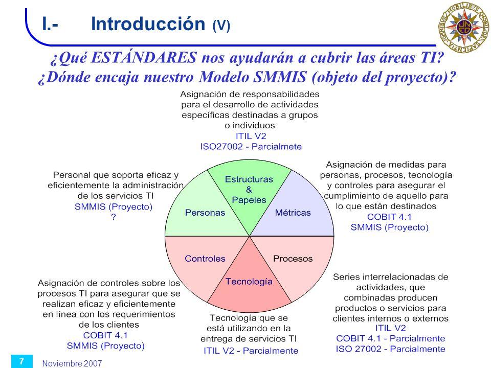 Noviembre 2007 7 I.-Introducción (V) ¿Qué ESTÁNDARES nos ayudarán a cubrir las áreas TI? ¿Dónde encaja nuestro Modelo SMMIS (objeto del proyecto)?